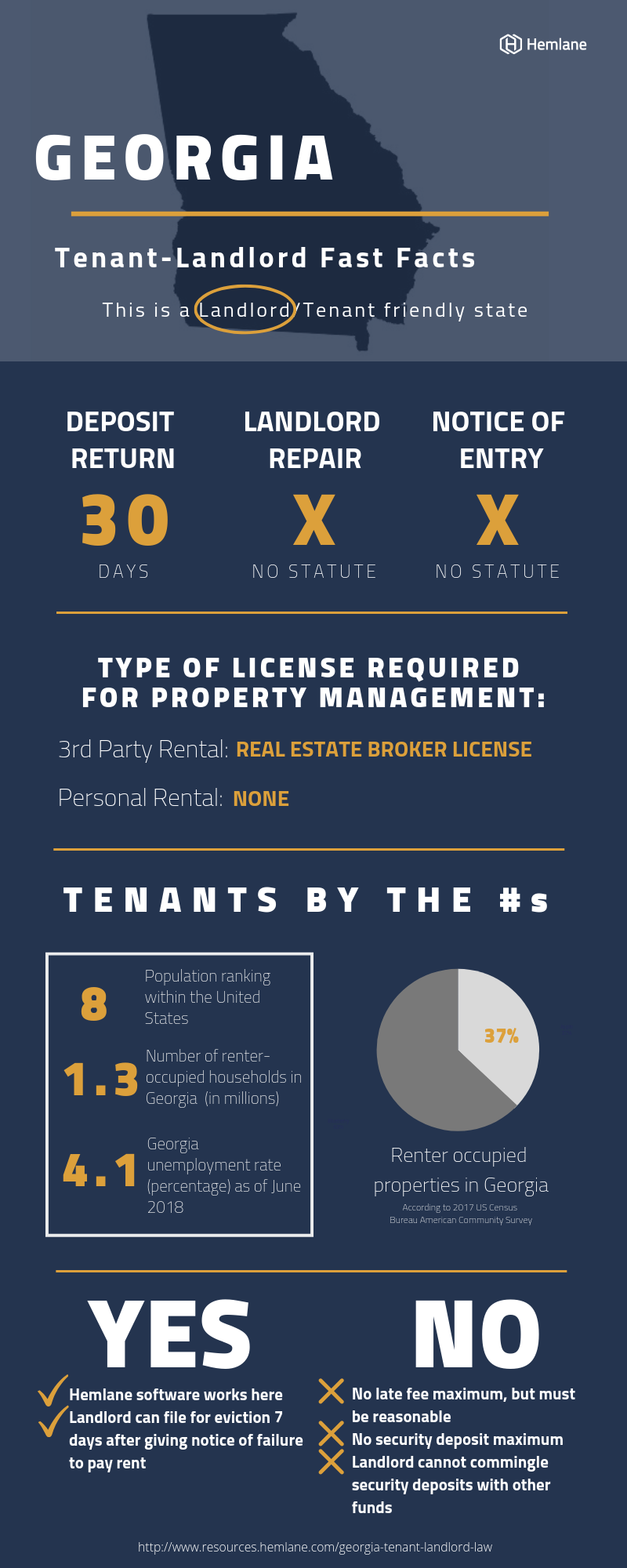 Georgia-Tenant-Landlord-Law-Fast-Facts