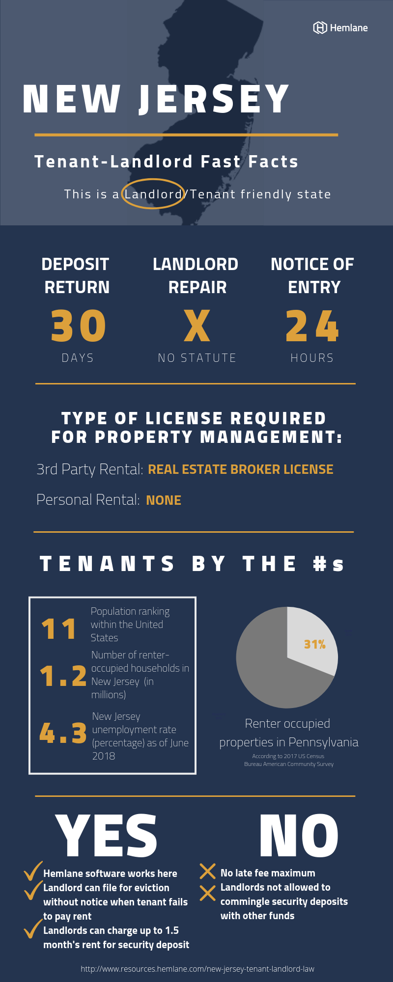 New-Jersey-Tenant-Landlord-Law-Fast-Facts