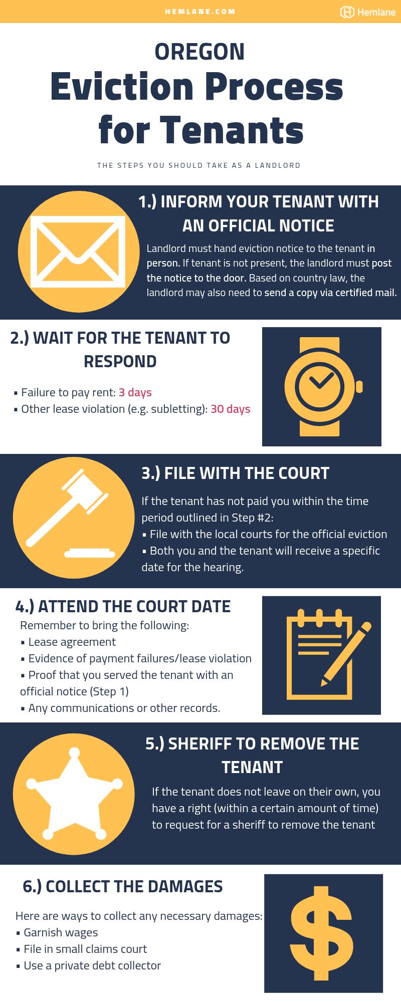 Oregon-Eviction-Laws