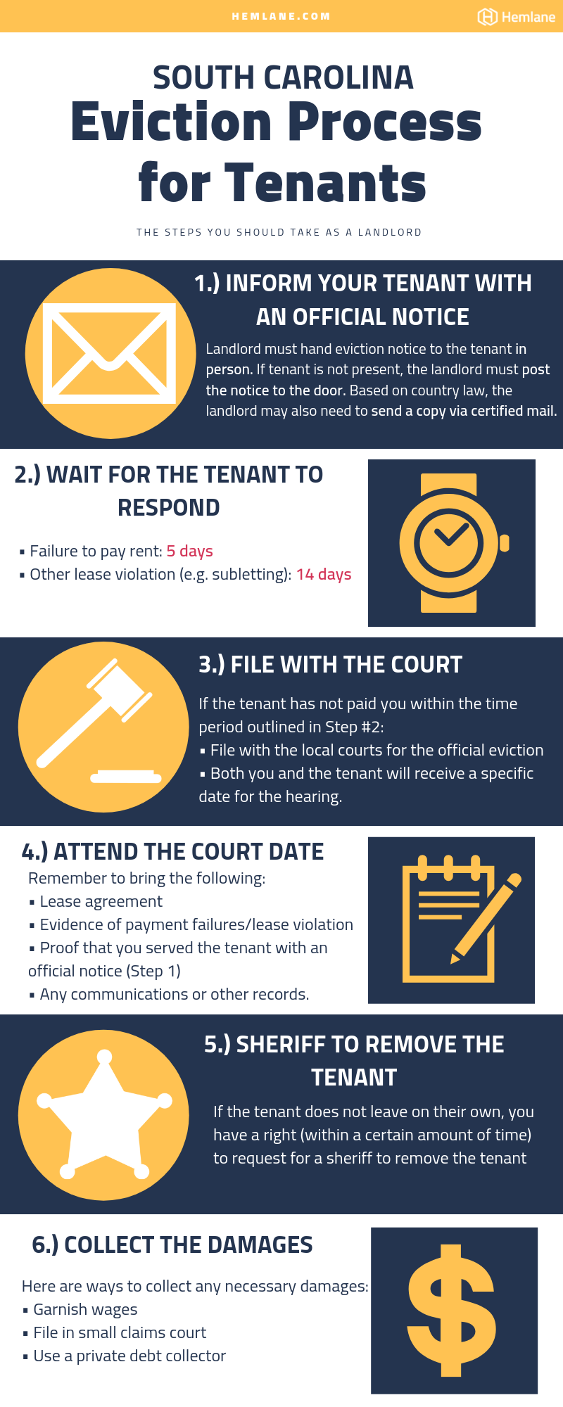South-Carolina-Eviction-Laws