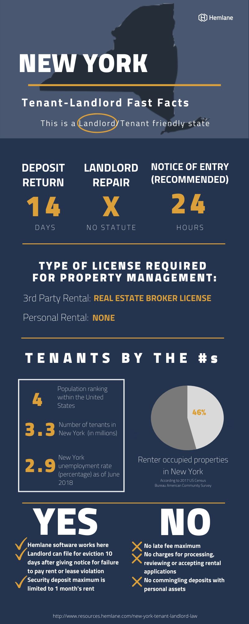 New-York-Landlord-Tenant-Law-Fast-Facts