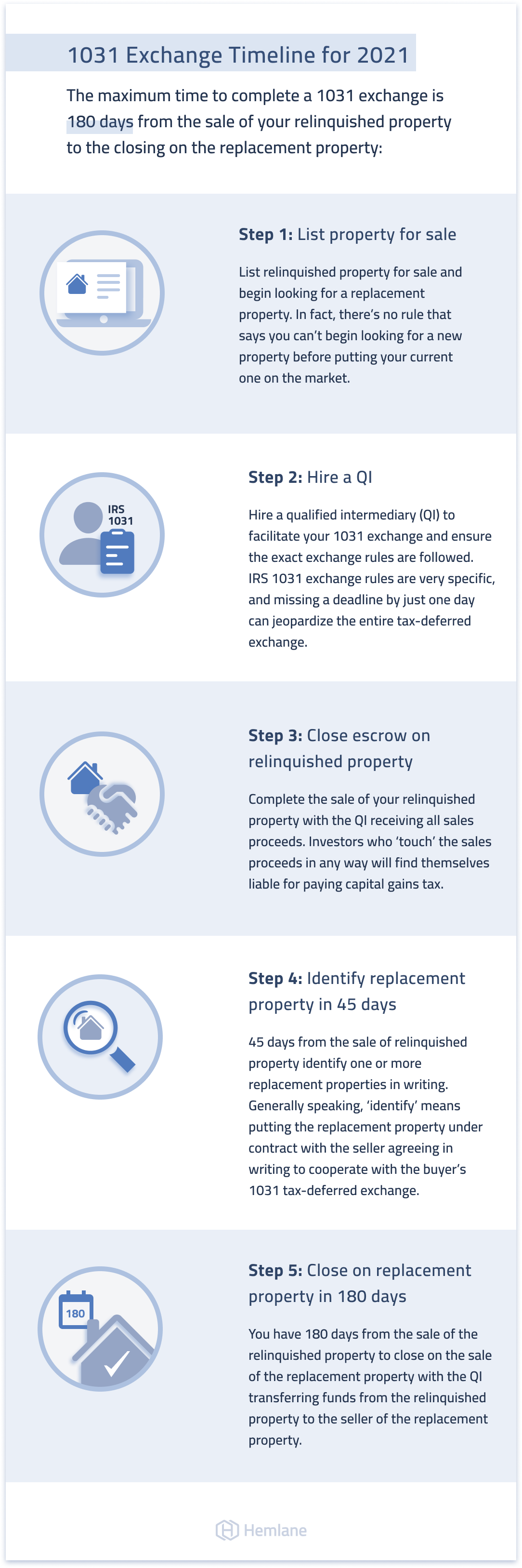 What is the 1031 exchange timeline for real estate investors?