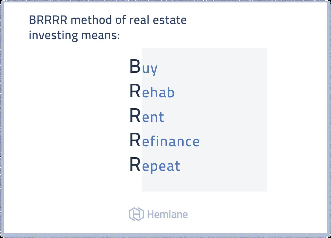 The BRRRR method of real estate investing