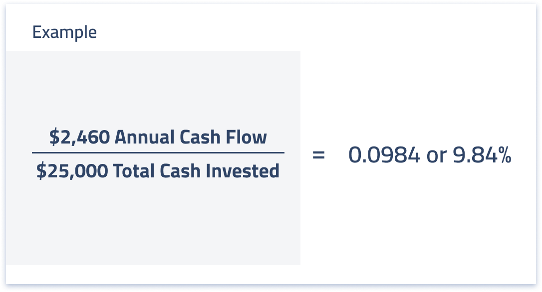 An example of cash on cash return for real estate investors