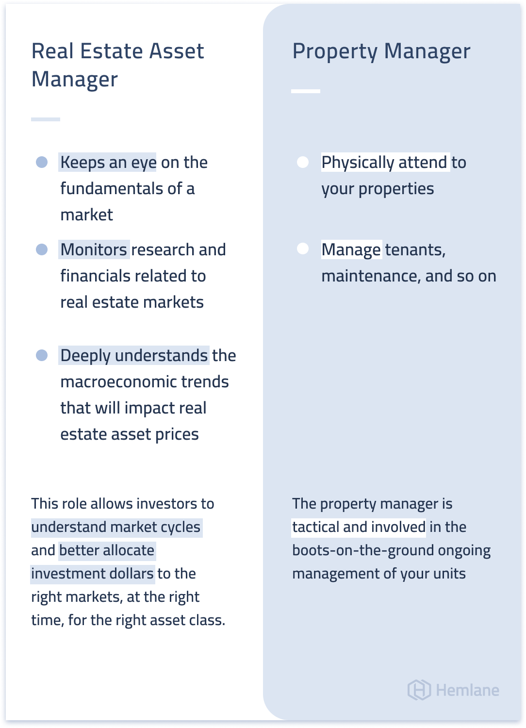 What is a real estate asset manager versus a property manager?